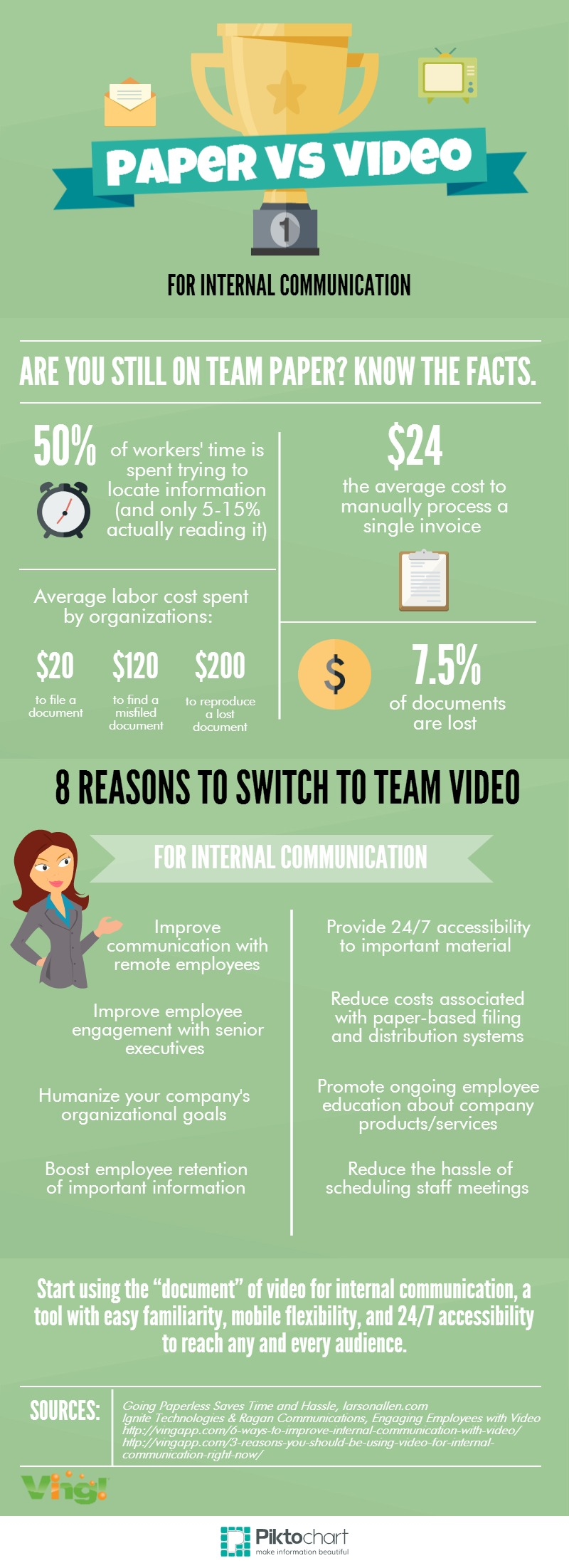 paper vs video and internal communication tools