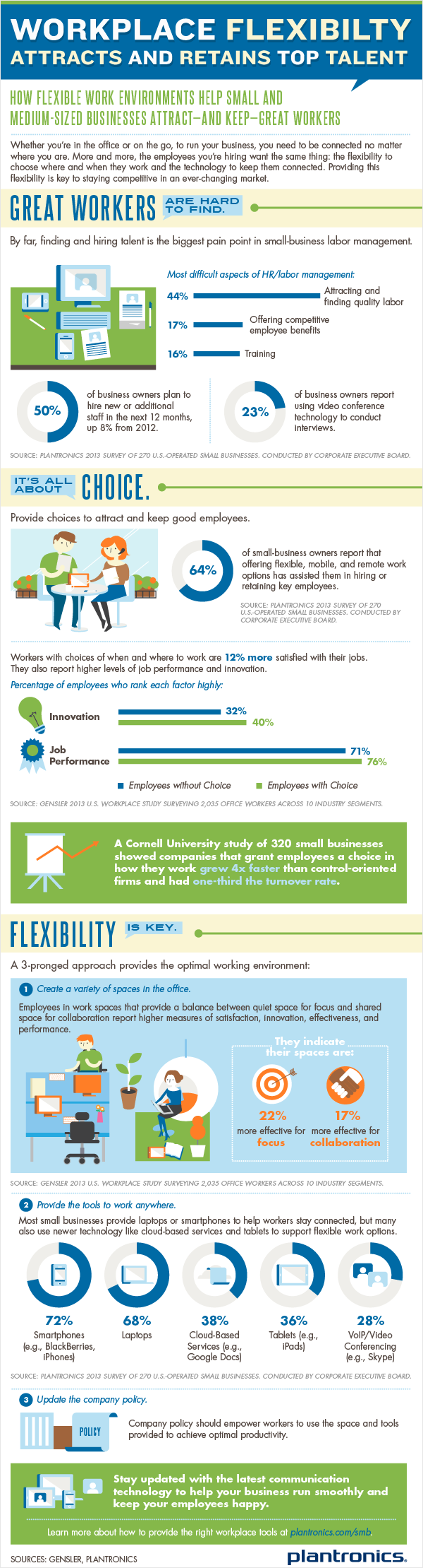 workplace flexibility and employee engagement