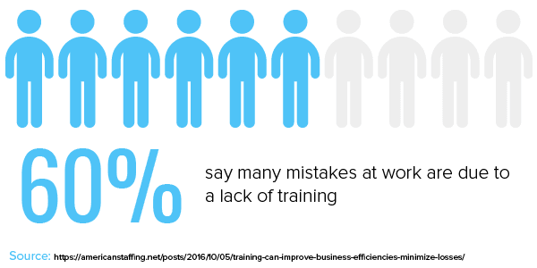 mistakes are due to lack of training