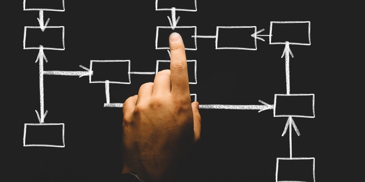 CHECKLIST: The Go-To Employee Incentive Planning Checklist